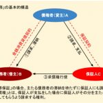債務整理とと連帯保証人