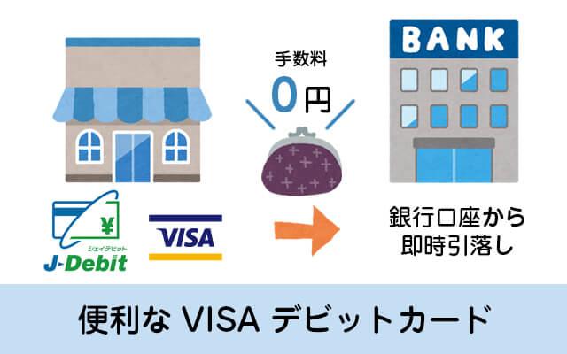 機能はクレジットカード並みの便利なデビットカード