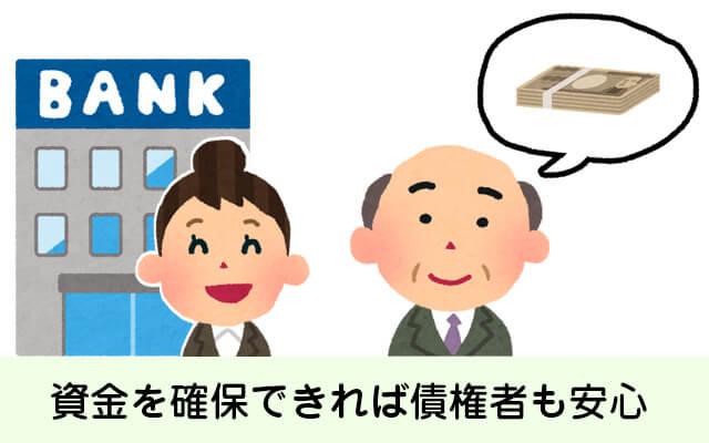 債務者が自力で資金を確保できれば債権者の金融機関もひと安心