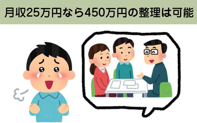 月収25万円なら450万円の整理は可能