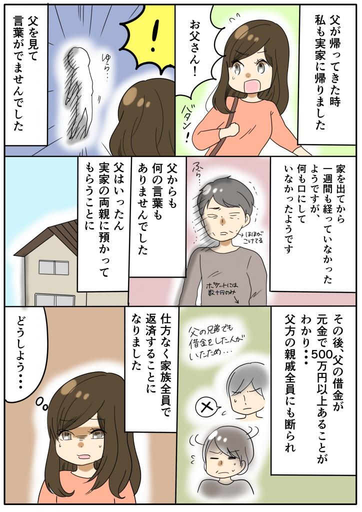 父が帰ってきた時私も実家に帰りました。お父さん!!父を見て言葉がでませんでした。家を出てから一週間も経っていなかったようですが、何も口にしていなかったようです。父からも何の言葉のありませんでした。父はいったん実家の両親にあずかってもらうことに。その後、父の借金が元金で500万円以上あることがわかり・・・父方の親戚全員にも断られ しかたなく家族ぜんいんで返済することになりました。どうしよう・・・